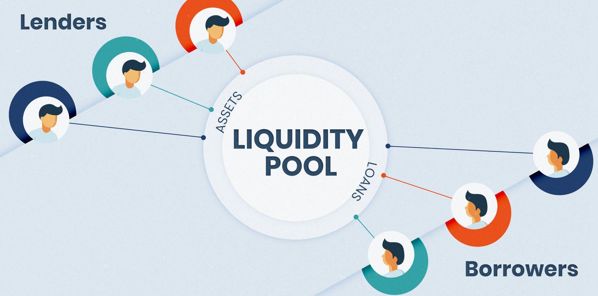 pool de liquidité