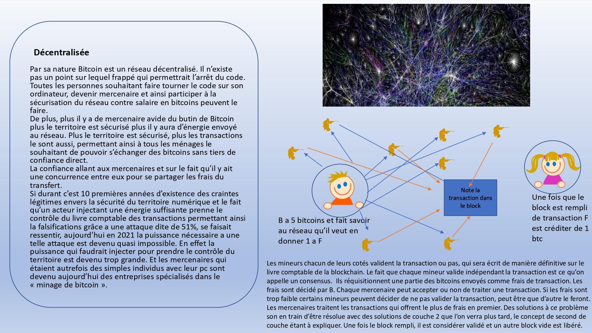 la Defi .fr Comprendre la finance décentralisée