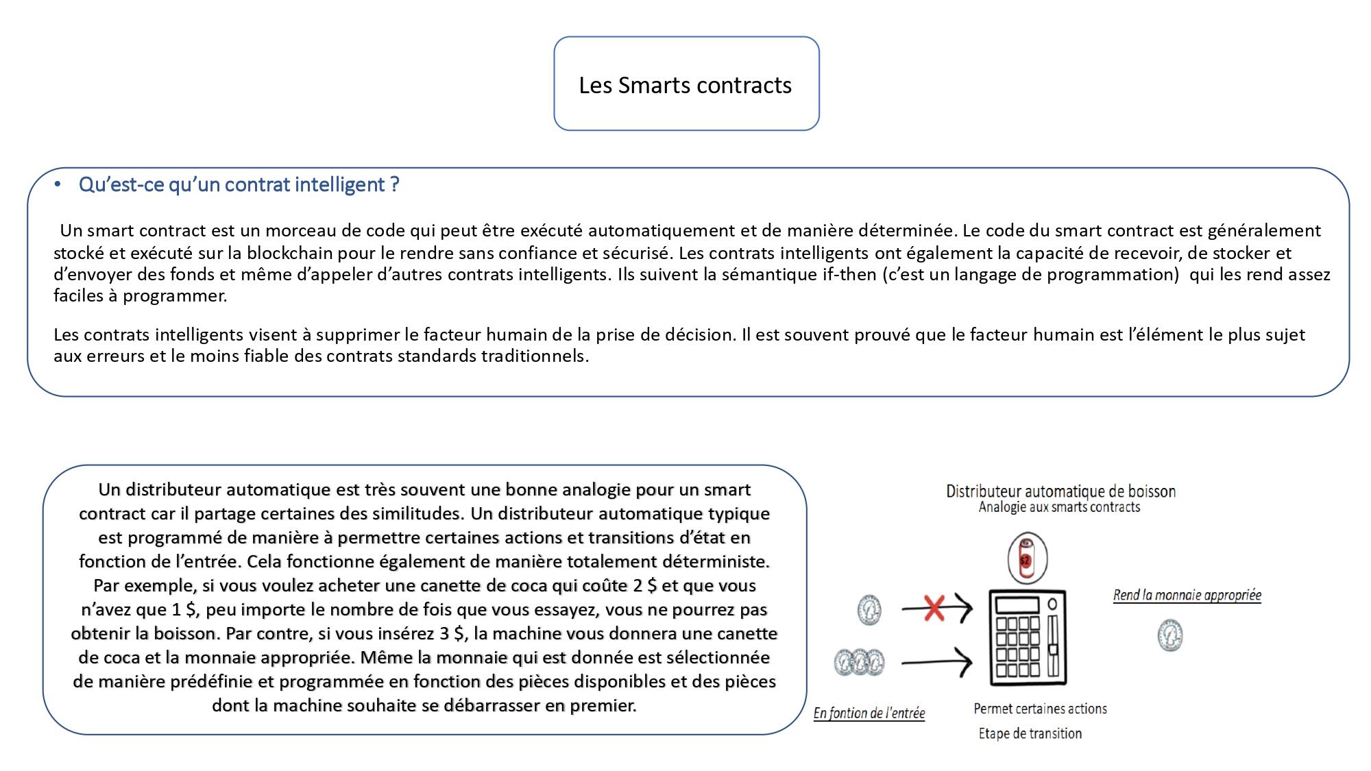Les smarts contracts rendent possible les Dapp DeFi.